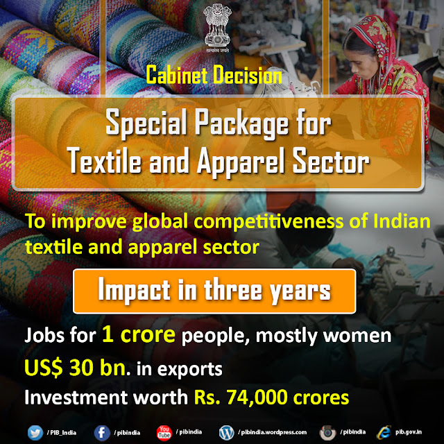 Special Package for Textile & Apparel Sector