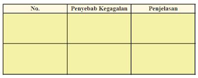 kunci jawaban ips kelas 8 halaman 232, 233 aktivitas kelompok