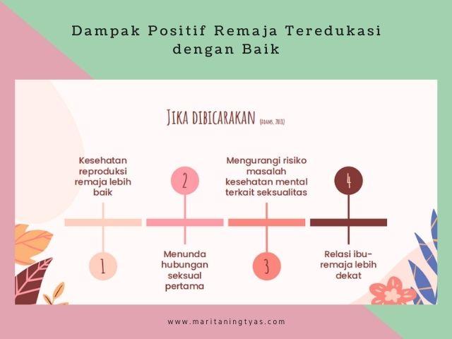 manfaat edukasi menstruasi