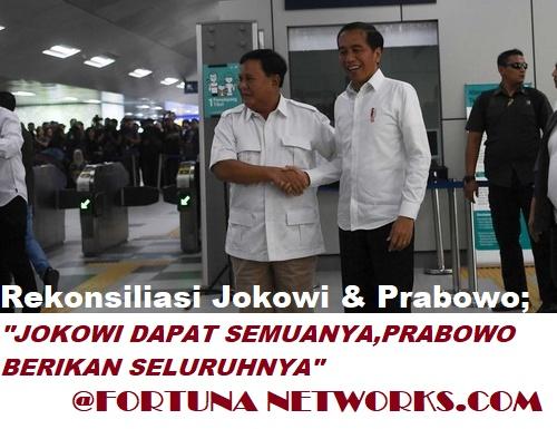 """Rekonsiliasi Jokowi & Prabowo; """"JOKOWI DAPAT SEMUANYA, PRABOWO BERIKAN SELURUHNYA"""""""