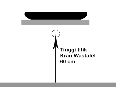 Cara memasang titik kran wastafel