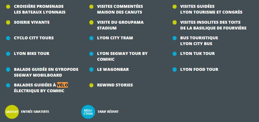 visites gratuites lyon city card