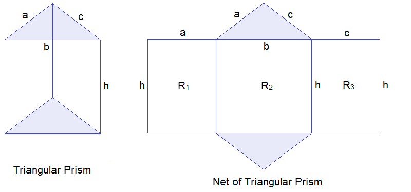 Lateral surface area of triangular prism