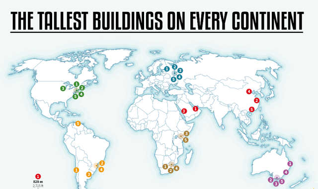 The Tallest Buildings on Every Continent