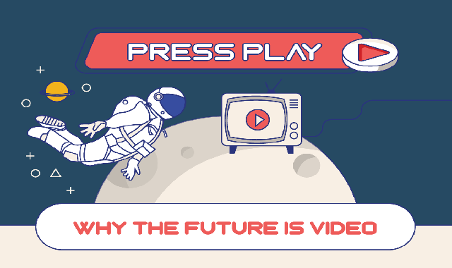 Press Play: Why The Future is Video #infographic