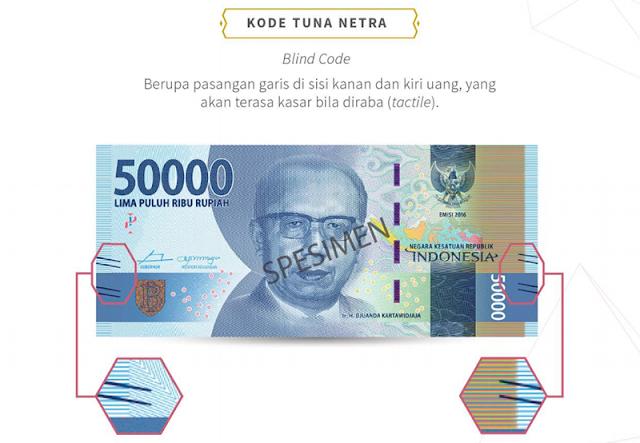 Blind Code (Tactile Effect)