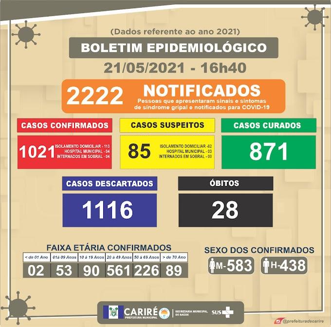 Boletim do Covid-19 desta sexta-feira (21/05), até às 16:40h, em Cariré (Dados referentes a 2021)