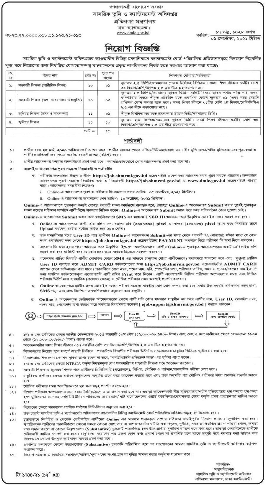 Department of Military Lands And Cantonment Job Circular Apply 2021