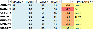 JPY pairs price action for 2nd week of May 2020
