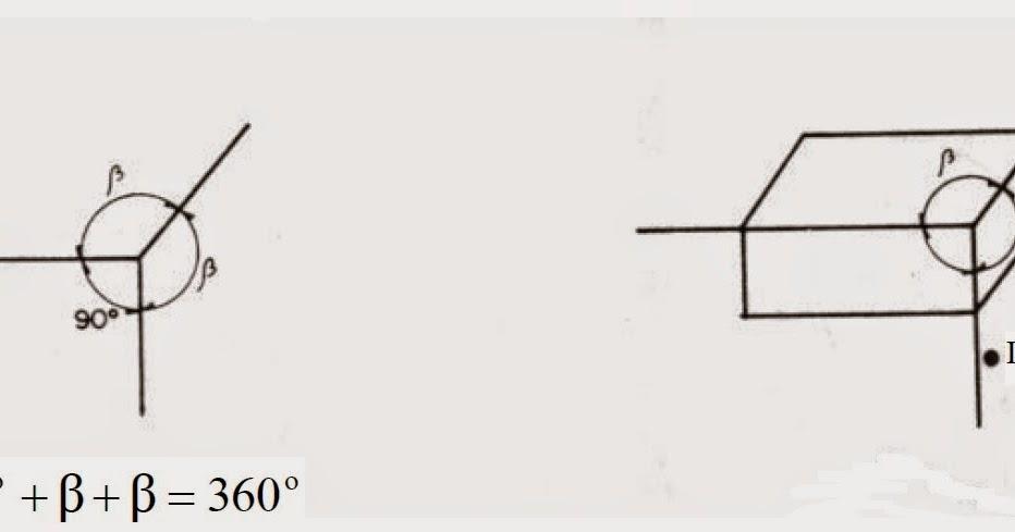 Tipos de proyecciones: Proyecciones axonométricas