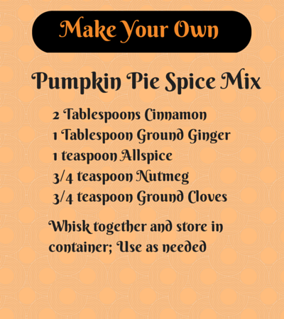 Pumplin pie spice mix