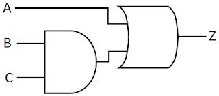 Rangkaian Gerbang Logika Z=A+(B.C)
