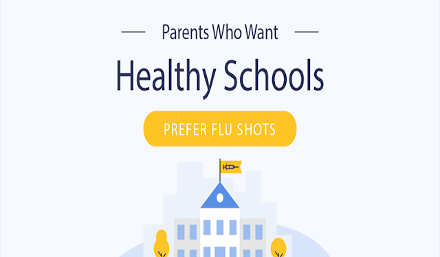 Why Healthy Schools Need Flu Shots #infographic