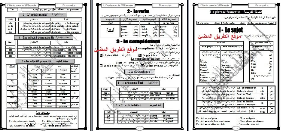 حمل مذكرة و ملخص شرح مذكرة قواعد اللغة الفرنسية ,الشهادة الثانوية, الصف الثالث الثانوي اعداد مسيو محمد الشواربى