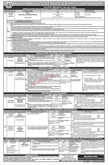 ppsc-jobs-2021-advertisement