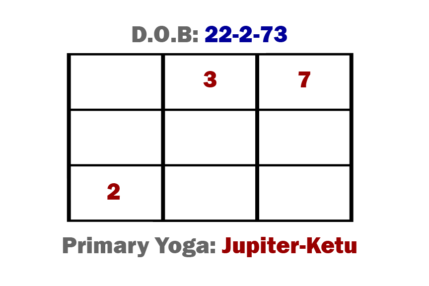 Numerology chart life path 5 image 4
