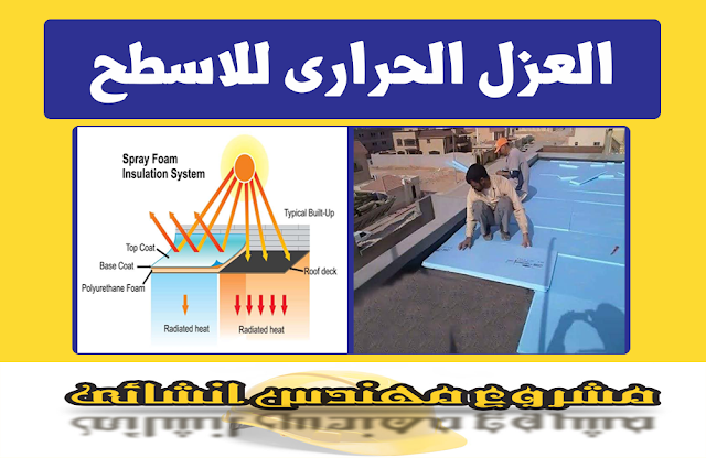 """العزل الحرارى للاسطح - عزل الحرارة باستخدام الفوم """" البولي سترين """" polystyrene foam مميزات استخدام العزل الحرارى"""