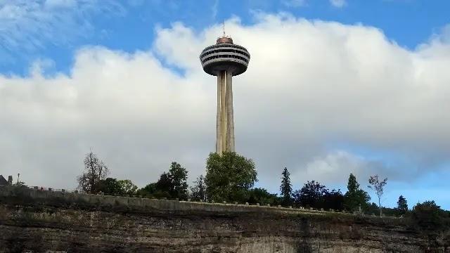 Best Top 7 Tourist spots in Niagara Falls, Canada