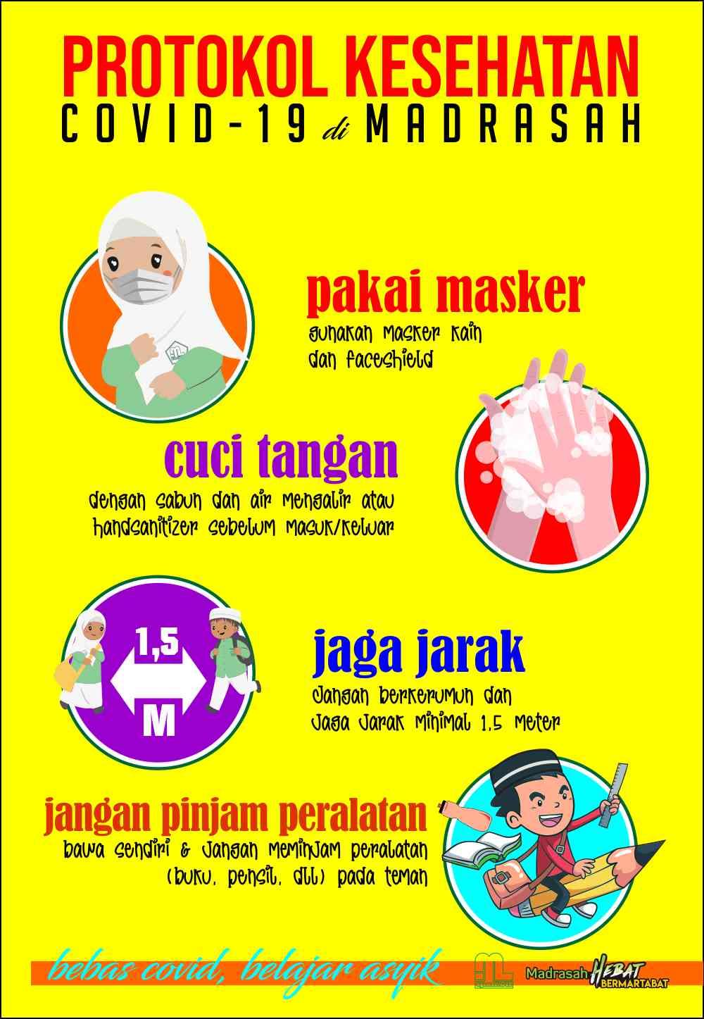 Contoh Poster Kesehatan : contoh, poster, kesehatan, Contoh, Poster, Protokol, Kesehatan, Sekolah, Madrasah