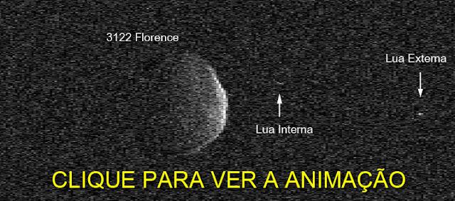 Asteroide Florence e suas duas luas