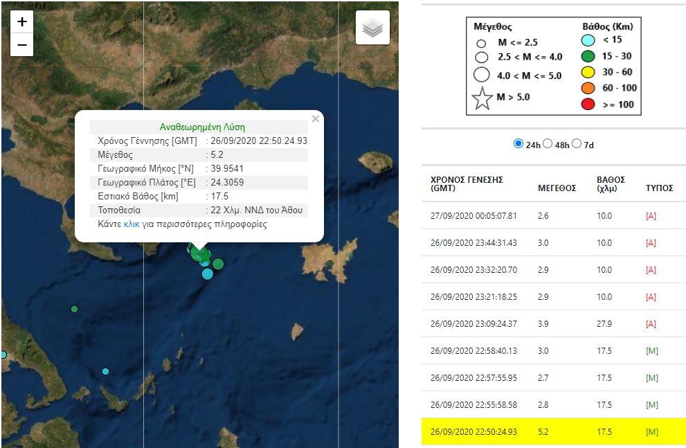 """Νύχτα σεισμών για τους κατοίκους της Ξάνθης - Η """"περίεργη"""" σύμπτωση"""