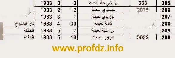 نتائج مسابقة توظيف الأساتذة 2014 لولاية الجلفة 18.jpg