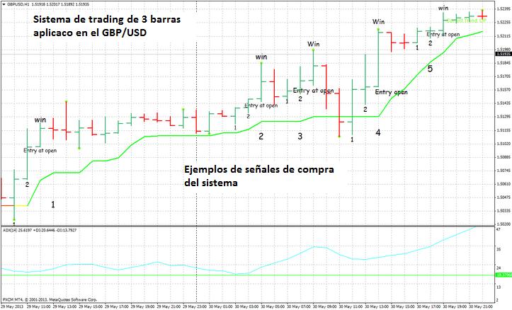 Estrategias opciones binarias market trader 5