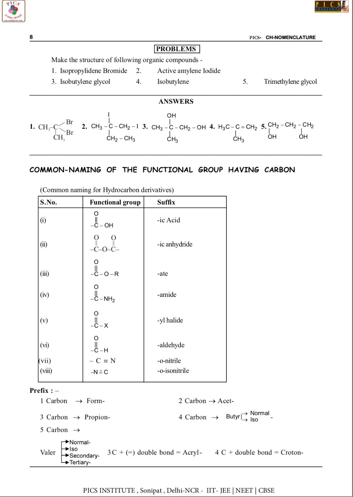 Nomenclature Of Organic Compounds Common Names Amp Iupac Names