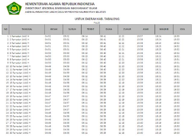 Jadwal Imsakiyah Ramadhan 1442 H Kabupaten Tabalong, Provinsi Kalimantan Selatan