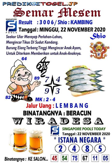 Syair Semar Mesem SGP Minggu 22 November 2020