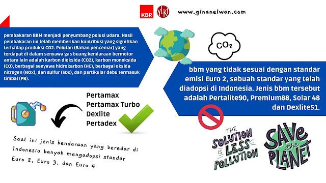 Wujudkan Program Langit Biru, Pakai BBM Ramah Lingkungan