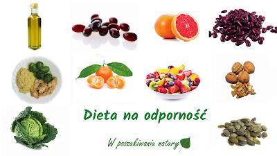 dieta na odpornosc