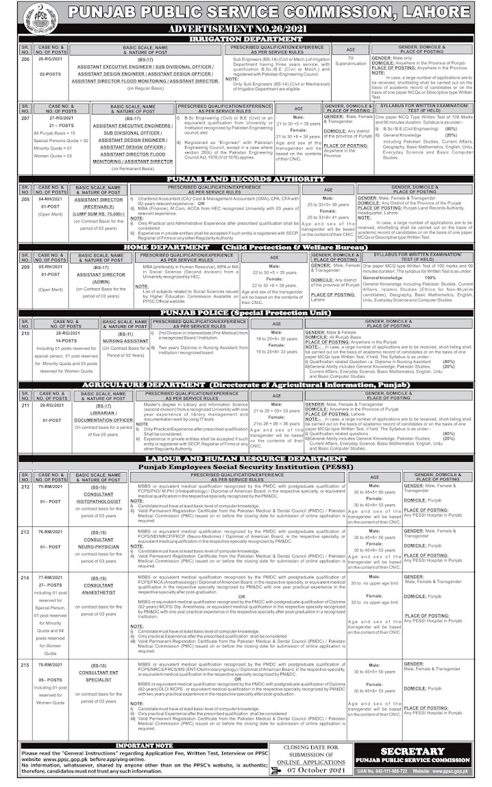 Punjab Public Service Commission PPSC Latest New Jobs 2021 - Apply online Ad No 26