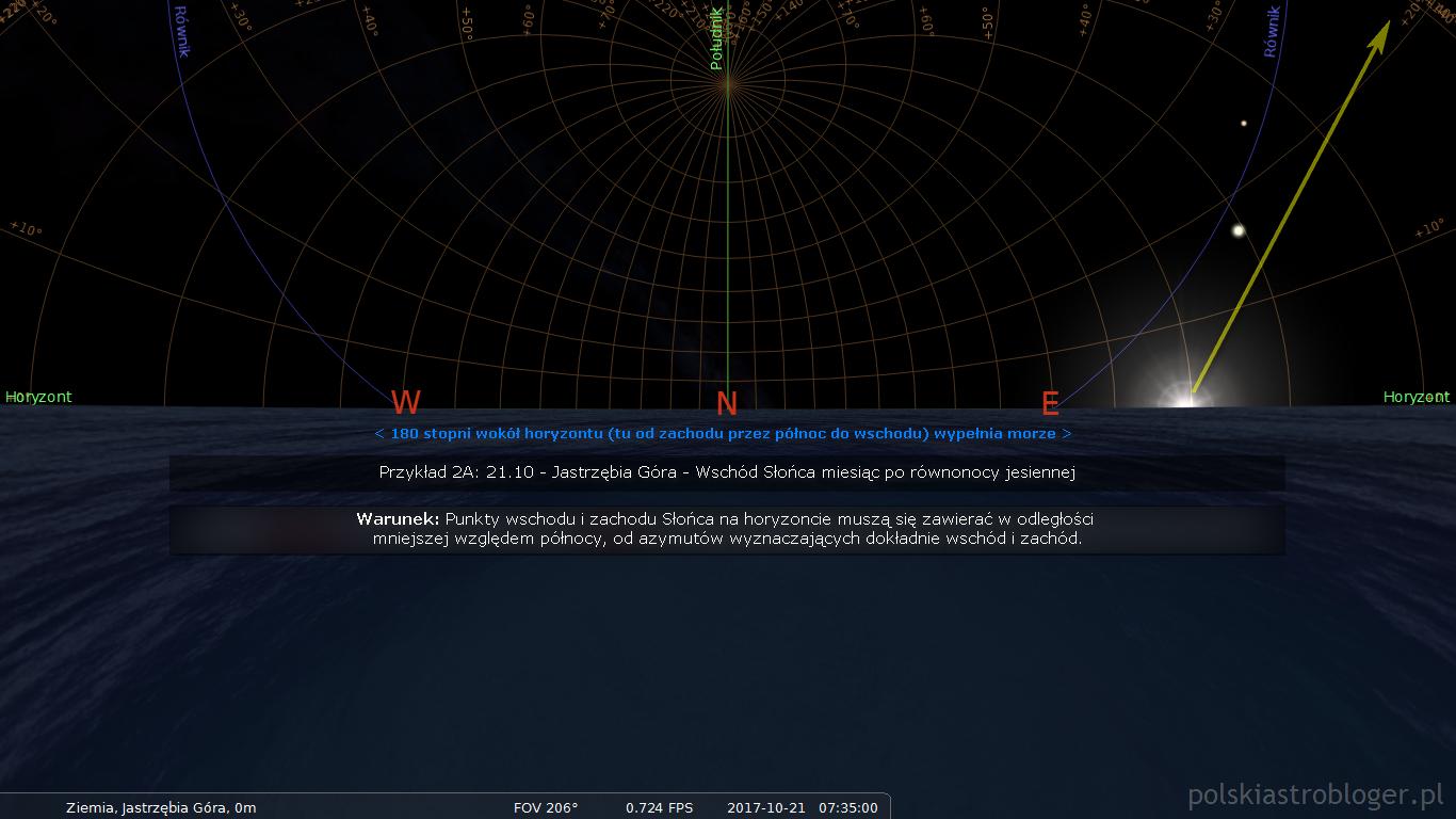 Symulacja nr 8. Przykład 2, część A - Wschód Słońca miesiąc po równonocy jesiennej na przykładzie Jastrzębiej Góry