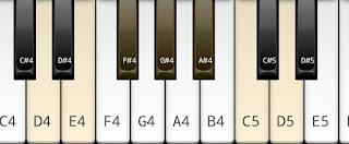 D whole tone scale