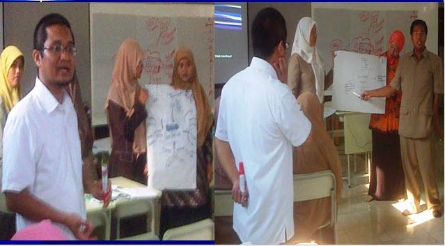 Workshop Calon Trainer, Tim Pengembang Kurikulum dan Pembelajaran Tematik Integratif