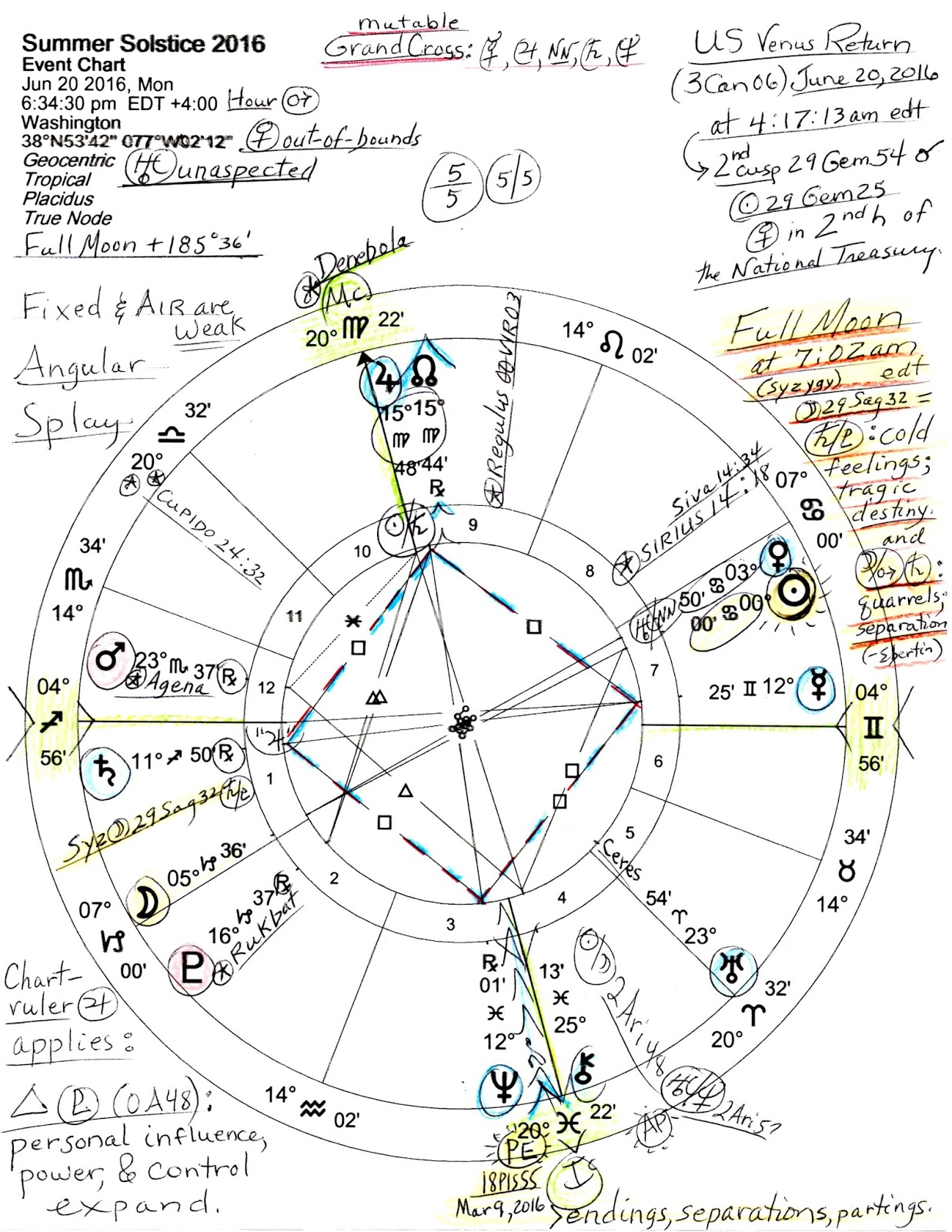 Stars over washington summer solstice 2016 endings partings and chart ruler jupiter 15vir48 still conjoins north node a jupiterian point of encounter at midheaven the goal along with starry denebola with key phrases nvjuhfo Images