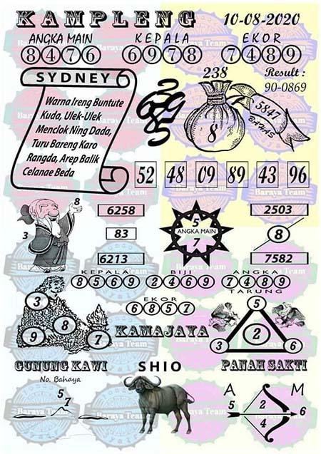 Kampleng Sydney Senin 10 Agustus 2020