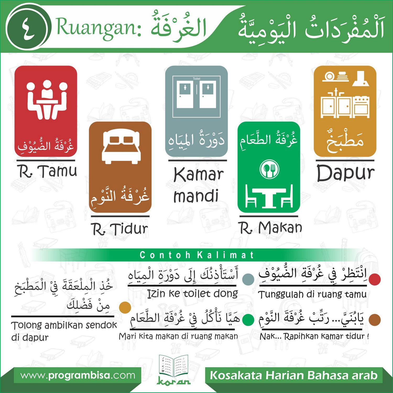 Kosakata Harian Bahasa Arab 004 Rumah Dan Ruangan