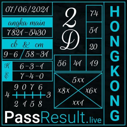 PassResult - Bocoran Togel Hongkong
