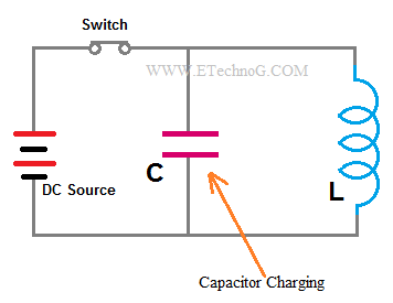 LC Tank Circuit with power source