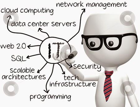 Kumpulan Ebook untuk Teknik Informatika