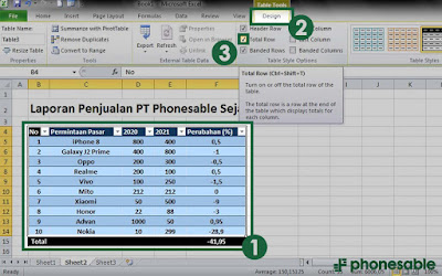 membuat tabel excel style options