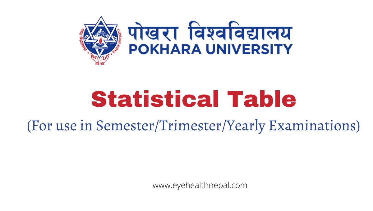 Statistical Table for Pokhara University Examination