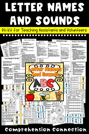 Having an RTI kit ready to go for parent volunteers and tutors saves so much time in transitions. Teachers can't stop to explain what a student needs, but having this go-to resource available makes that problem go away.