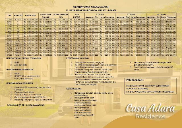 Jual Ruko Pondok Gede Bekasi , Lokasi Pinggir Jalan Raya Hankam, Hanya 6 unit Ruko
