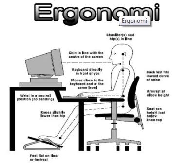 Pengertian Ergonomi, Ruang Lingkup, Tujuan, Fungsi, Manfaat dan Prinsip Ergonomi Terlengkap