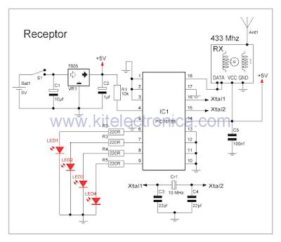 Módulos de RF con PIC receptor de 433 Mhz.