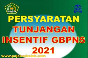 Persyaratan Guru Madrasah Penerima Tunjangan Insentif GBPNS Tahun 2021