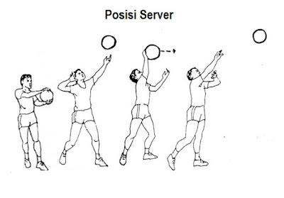 posisi server pemain bola voli